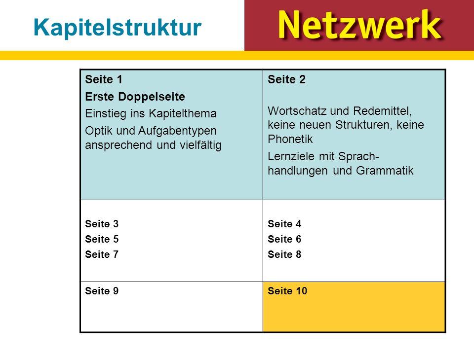 Seite 1 Erste Doppelseite Einstieg ins Kapitelthema Optik und Aufgabentypen ansprechend und vielfältig Seite 2 Wortschatz und Redemittel, keine neuen