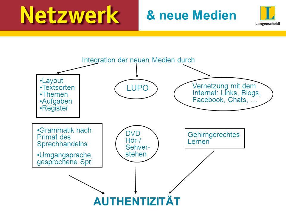 & neue Medien Integration der neuen Medien durch DVD Hör-/ Sehver- stehen Gehirngerechtes Lernen Vernetzung mit dem Internet: Links, Blogs, Facebook,