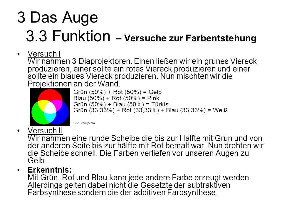 3 Das Auge 3.3 Funktion – Versuche zur Farbentstehung Versuch I Wir nahmen 3 Diaprojektoren.
