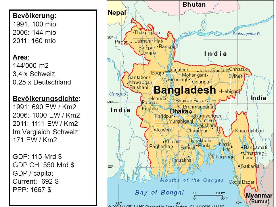Hintergrundinformationen Bangladesh: 1947: Unabhängigkeit Indiens von England.