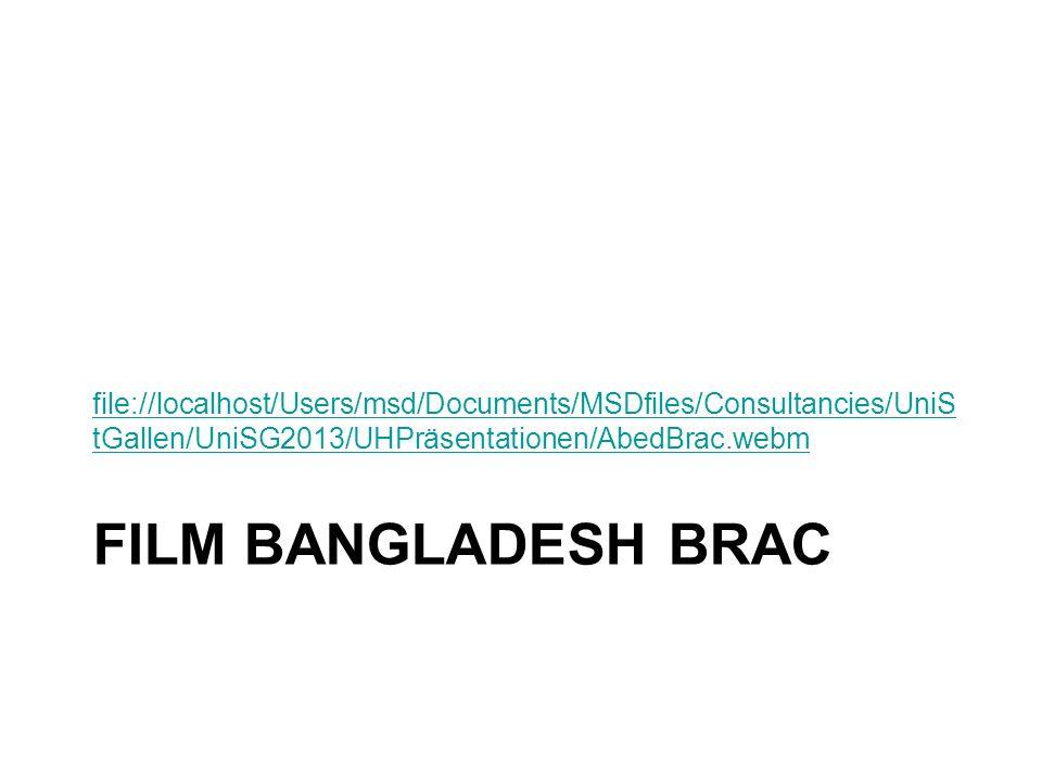 FILM BANGLADESH YUNUS file://localhost/Users/msd/Documents/MSDfiles/Consultancies/UniS tGallen/UniSG2013/UHPräsentationen/Grameen Bank at a Glance - YouTube.mov