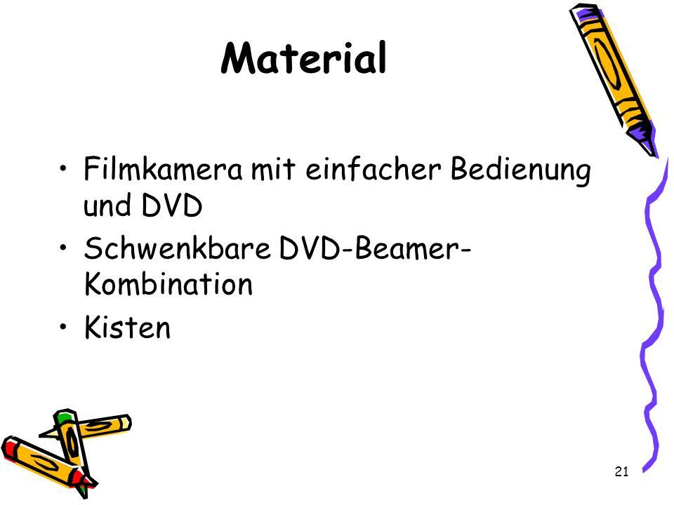 Material Filmkamera mit einfacher Bedienung und DVD Schwenkbare DVD-Beamer- Kombination Kisten 21