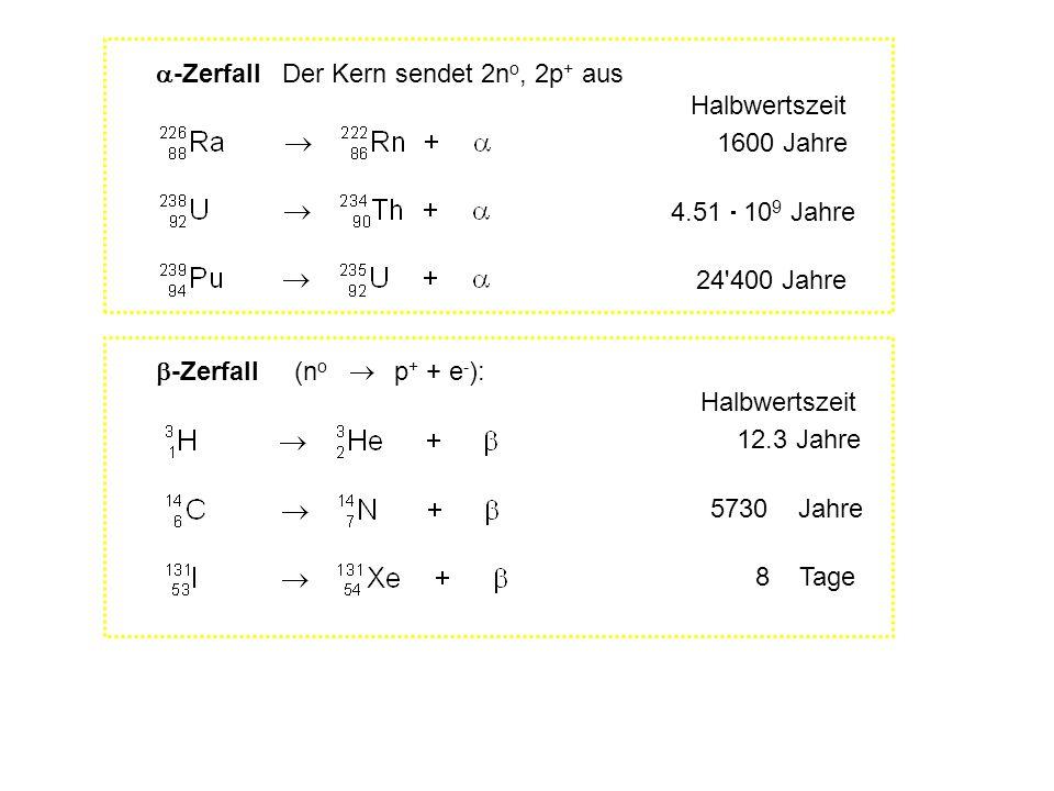 -Zerfall Der Kern sendet 2n o, 2p + aus Halbwertszeit 1600 Jahre 4.51 10 9 Jahre 24 400 Jahre -Zerfall (n o p + + e - ): Halbwertszeit 12.3 Jahre 5730 Jahre 8 Tage