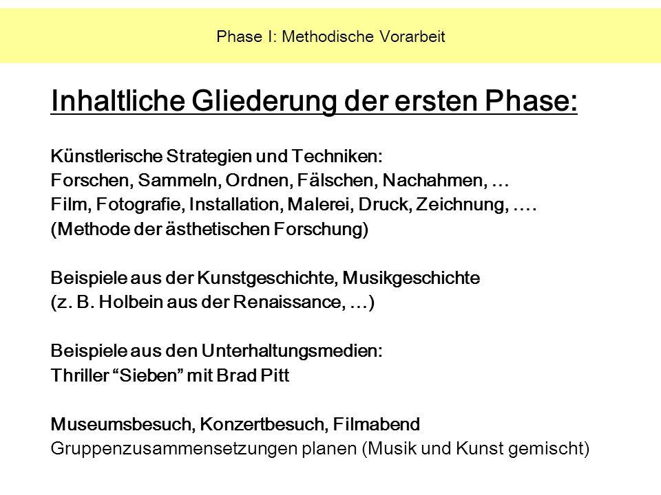 Phase I: Methodische Vorarbeit Inhaltliche Gliederung der ersten Phase: Künstlerische Strategien und Techniken: Forschen, Sammeln, Ordnen, Fälschen, N