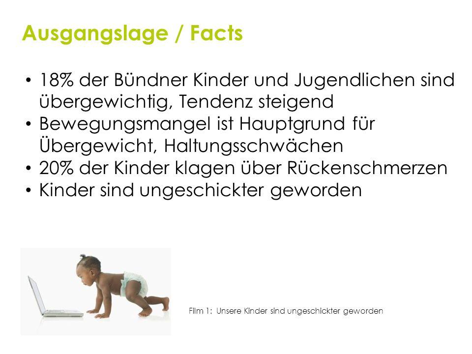 Übergewichtige Kinder in GR Vergleich der Schuljahre 2007/08 und 2011/12 Anteil der übergewichtigen (inkl.