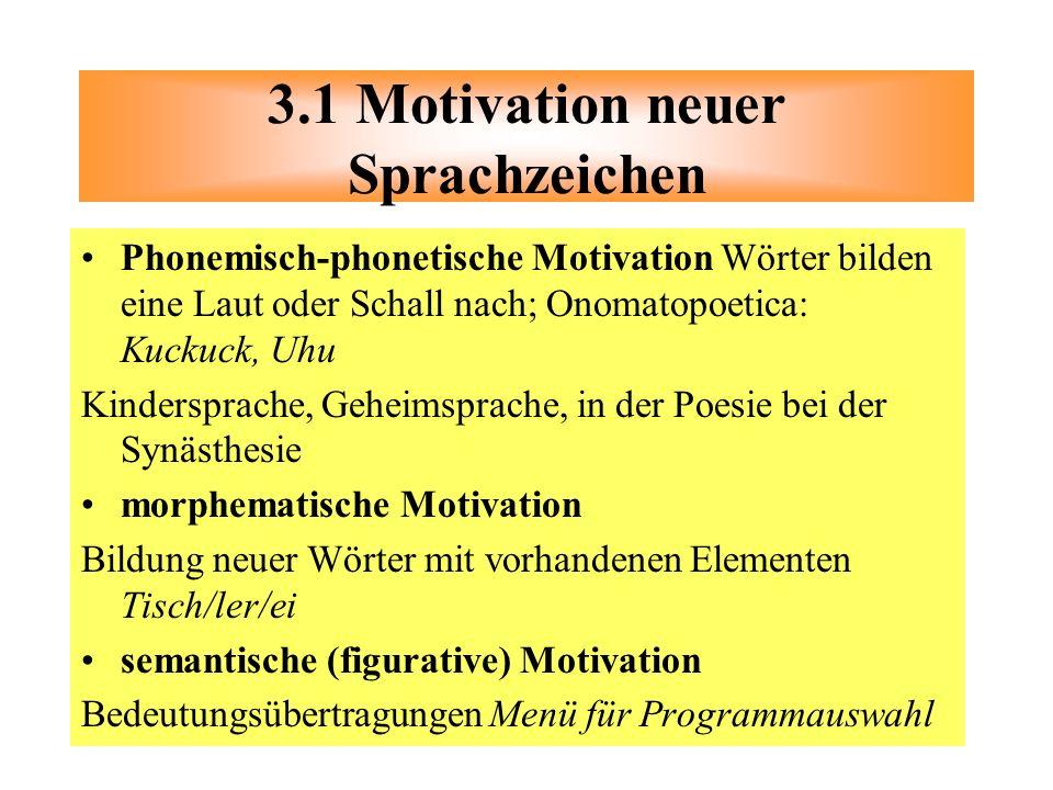 Phonemisch-phonetische Motivation Wörter bilden eine Laut oder Schall nach; Onomatopoetica: Kuckuck, Uhu Kindersprache, Geheimsprache, in der Poesie b
