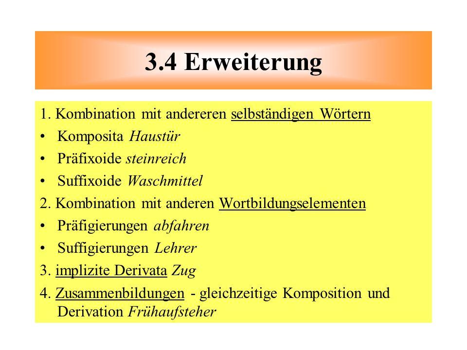 1. Kombination mit andereren selbständigen Wörtern Komposita Haustür Präfixoide steinreich Suffixoide Waschmittel 2. Kombination mit anderen Wortbildu