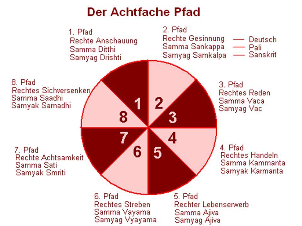 Österreichische Buddhistische Religionsgesellschaft Repräsentationsstelle Salzburg Buddhistischer Religionsunterricht in Salzburg Sonja Schönfelder 29