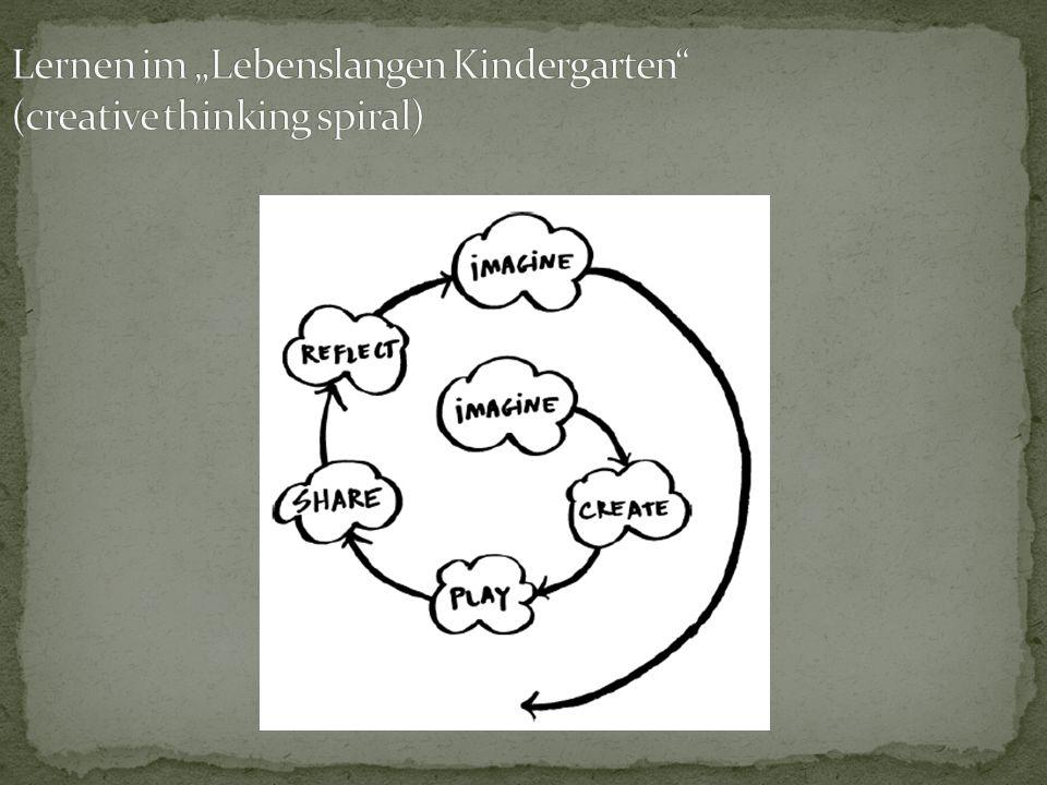 Diskussion der Eigenschaften von Algorithmen Überprüfung dieser an einem (von einem Schüler erstellten) Animationsfilm.