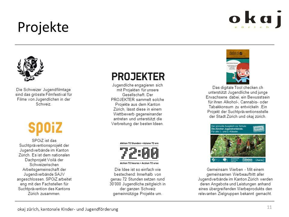 Projekte 11 okaj zürich, kantonale Kinder- und Jugendförderung Die Schweizer Jugendfilmtage sind das grösste Filmfestival für Filme von Jugendlichen in der Schweiz.
