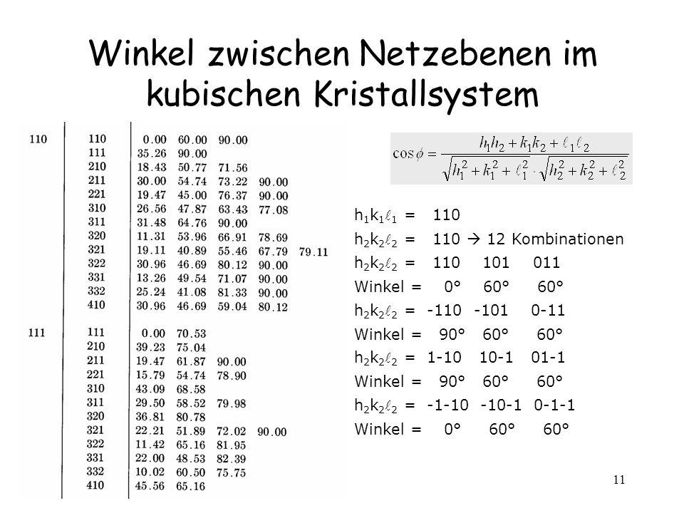 11 Winkel zwischen Netzebenen im kubischen Kristallsystem h 1 k 1 1 = 110 h 2 k 2 2 = 110 12 Kombinationen h 2 k 2 2 = 110 101 011 Winkel = 0° 60° 60°