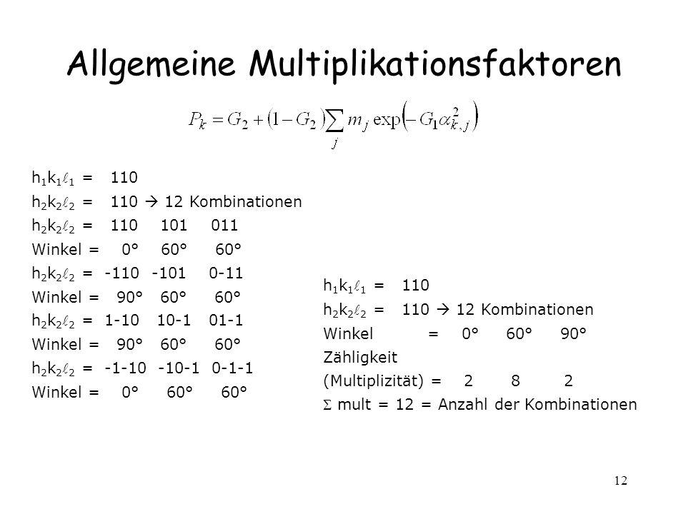 12 Allgemeine Multiplikationsfaktoren h 1 k 1 1 = 110 h 2 k 2 2 = 110 12 Kombinationen Winkel = 0° 60° 90° Zähligkeit (Multiplizität) = 2 8 2 mult = 1