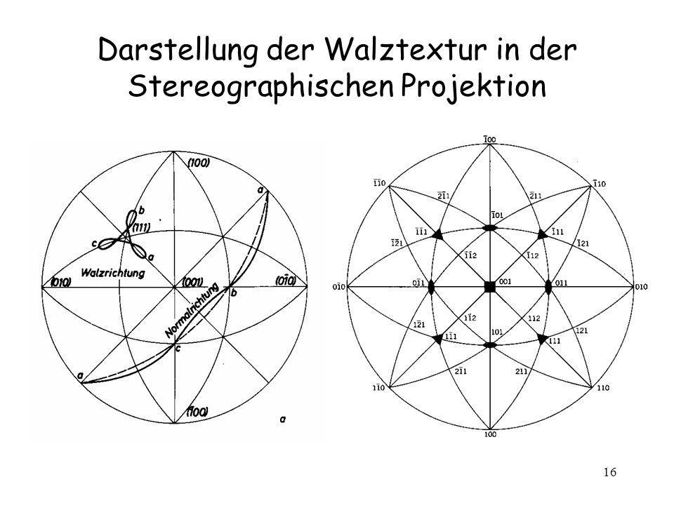 16 Darstellung der Walztextur in der Stereographischen Projektion