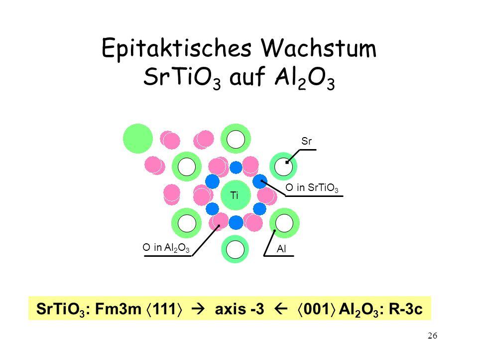 26 Epitaktisches Wachstum SrTiO 3 auf Al 2 O 3 O in SrTiO 3 Sr Al Ti O in Al 2 O 3 SrTiO 3 : Fm3m 111 axis -3 001 Al 2 O 3 : R-3c