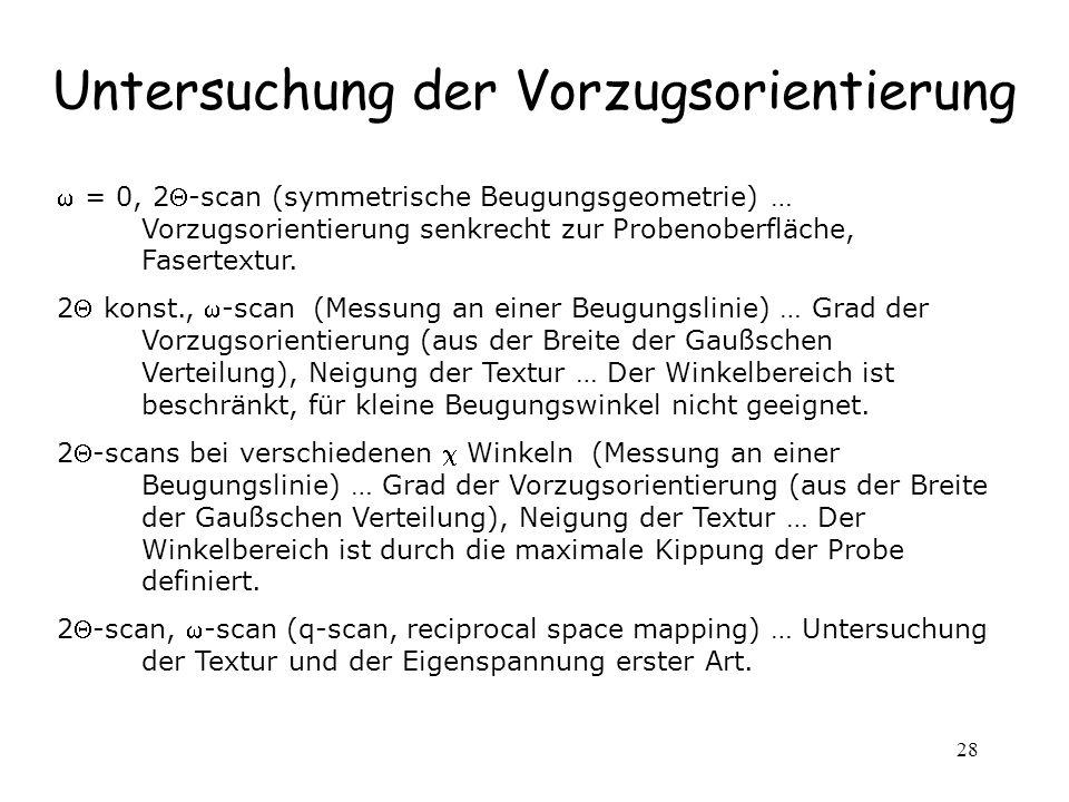 28 Untersuchung der Vorzugsorientierung = 0, 2-scan (symmetrische Beugungsgeometrie) … Vorzugsorientierung senkrecht zur Probenoberfläche, Fasertextur