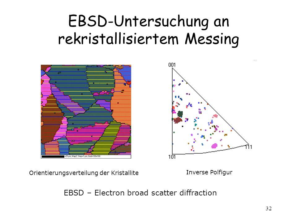 32 EBSD-Untersuchung an rekristallisiertem Messing Orientierungsverteilung der Kristallite Inverse Polfigur EBSD – Electron broad scatter diffraction