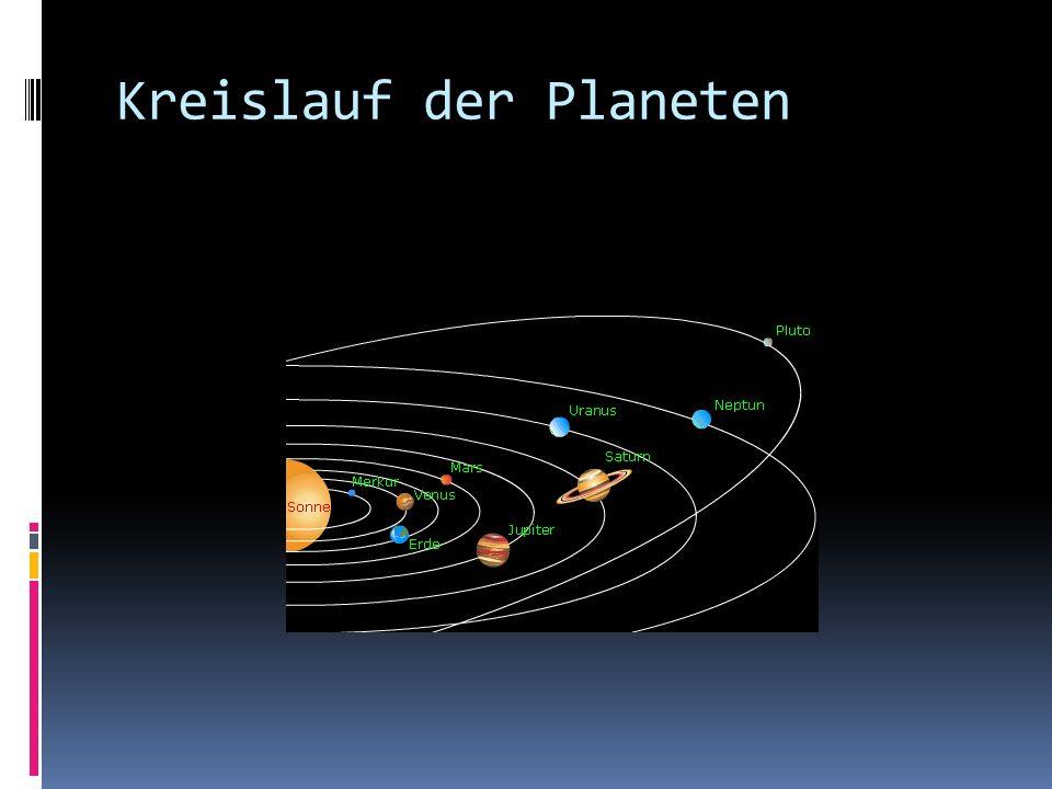 Die Planeten stellen sich vor Einzelne Schueler spielen einen Planeten und lassen die anderen raten, wer sie sind Schueler stellen sich auf gemaess der Konstellation (nach Groesse, Entfernung, Masse, Energie) Z.B.: ich bin der Groesste, der zweitgroesste, etc.