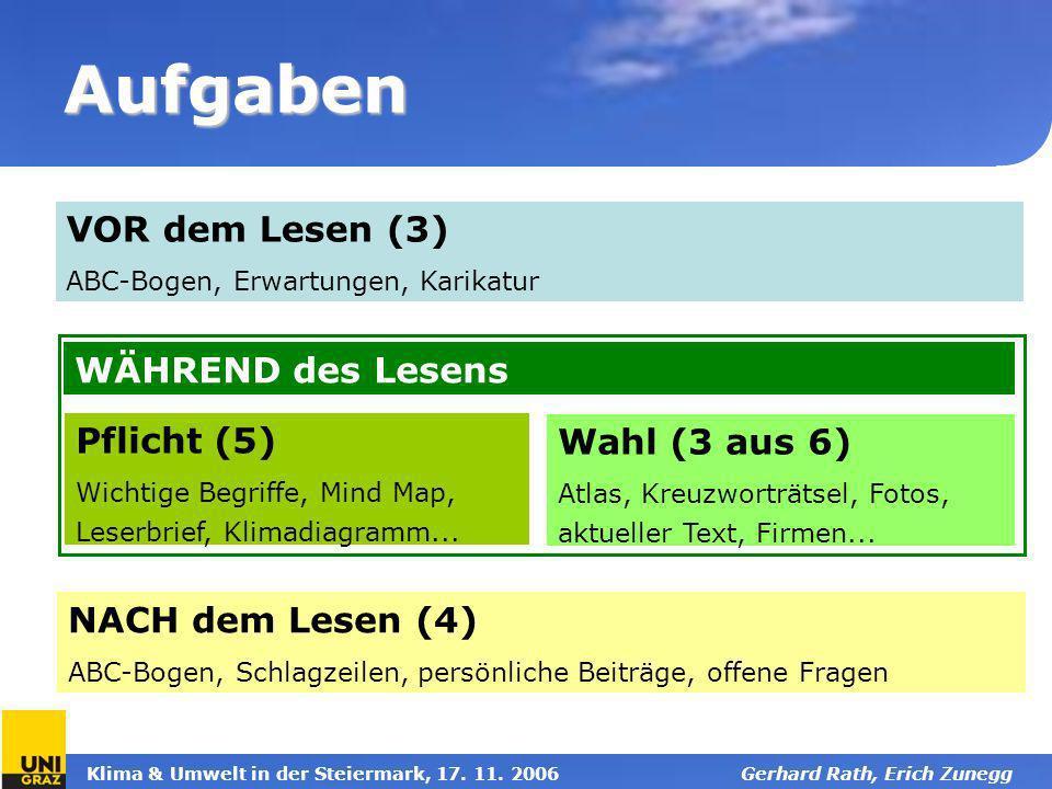 Klima & Umwelt in der Steiermark, 17. 11. 2006Gerhard Rath, Erich Zunegg Aufgaben VOR dem Lesen (3) ABC-Bogen, Erwartungen, Karikatur NACH dem Lesen (