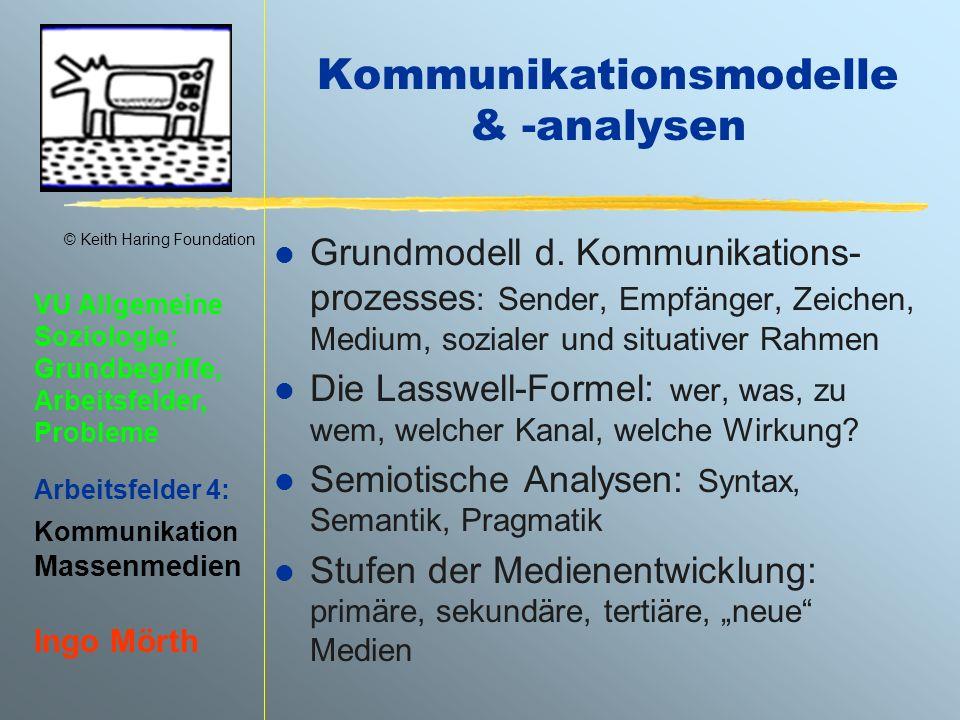 © Keith Haring Foundation VU Allgemeine Soziologie: Grundbegriffe, Arbeitsfelder, Probleme Arbeitsfelder 4: Kommunikation Massenmedien Ingo Mörth Das Grundmodell des Kommunikationsprozesses