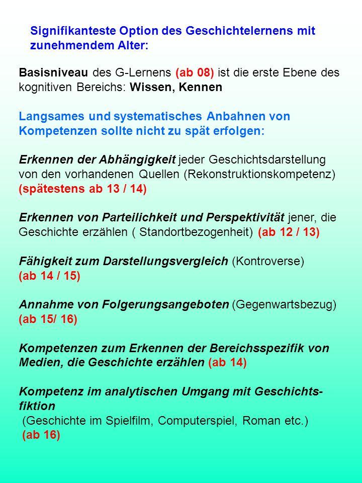 Basisniveau des G-Lernens (ab 08) ist die erste Ebene des kognitiven Bereichs: Wissen, Kennen Langsames und systematisches Anbahnen von Kompetenzen so