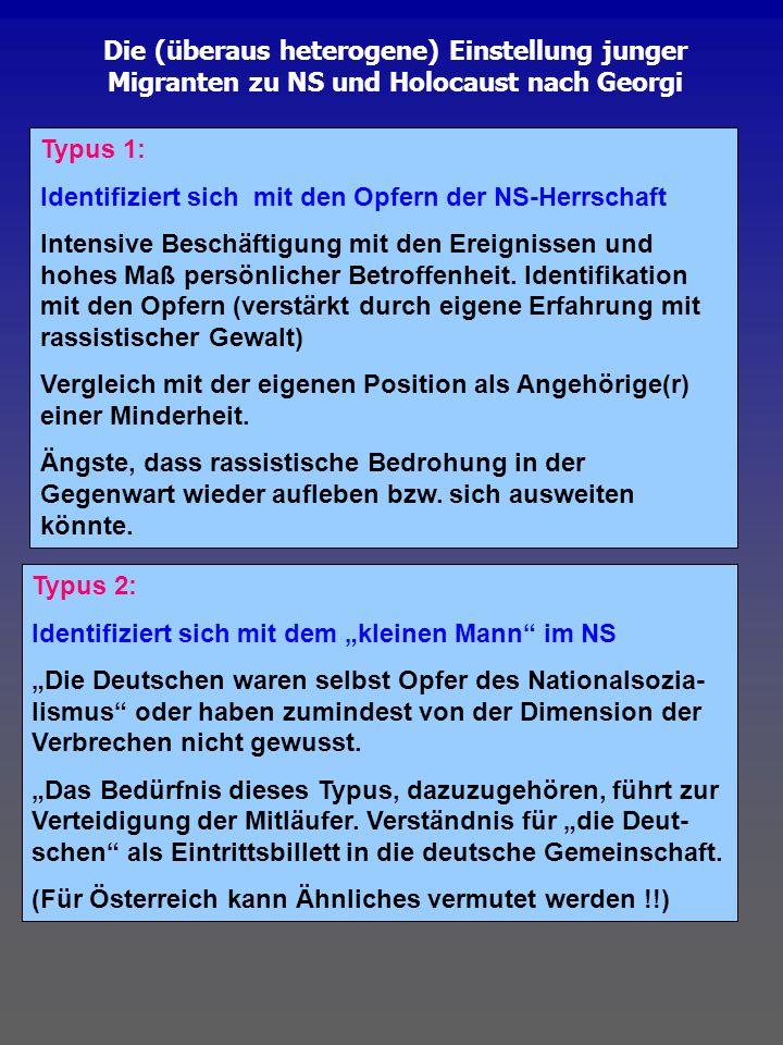 Die (überaus heterogene) Einstellung junger Migranten zu NS und Holocaust nach Georgi Typus 1: Identifiziert sich mit den Opfern der NS-Herrschaft Int