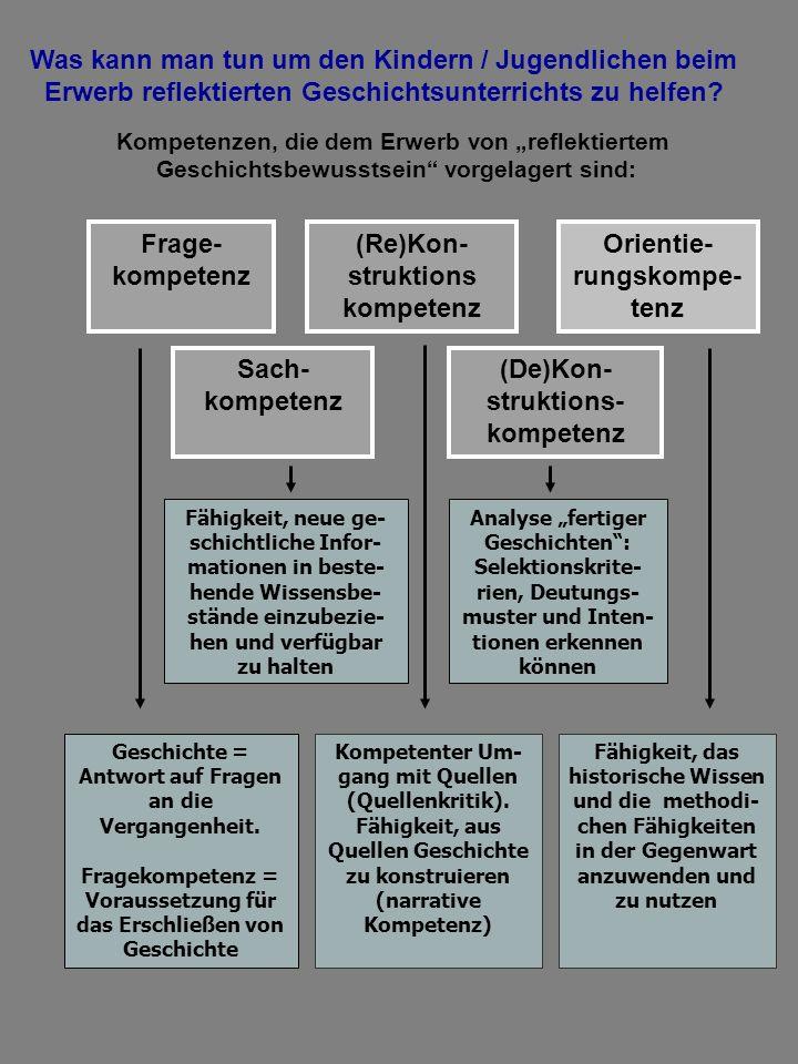 Basisniveau des G-Lernens (ab 08) ist die erste Ebene des kognitiven Bereichs: Wissen, Kennen Langsames und systematisches Anbahnen von Kompetenzen sollte nicht zu spät erfolgen: Erkennen der Abhängigkeit jeder Geschichtsdarstellung von den vorhandenen Quellen (Rekonstruktionskompetenz) (spätestens ab 13 / 14) Erkennen von Parteilichkeit und Perspektivität jener, die Geschichte erzählen ( Standortbezogenheit) (ab 12 / 13) Fähigkeit zum Darstellungsvergleich (Kontroverse) (ab 14 / 15) Annahme von Folgerungsangeboten (Gegenwartsbezug) (ab 15/ 16) Kompetenzen zum Erkennen der Bereichsspezifik von Medien, die Geschichte erzählen (ab 14) Kompetenz im analytischen Umgang mit Geschichts- fiktion (Geschichte im Spielfilm, Computerspiel, Roman etc.) (ab 16) Signifikanteste Option des Geschichtelernens mit zunehmendem Alter: