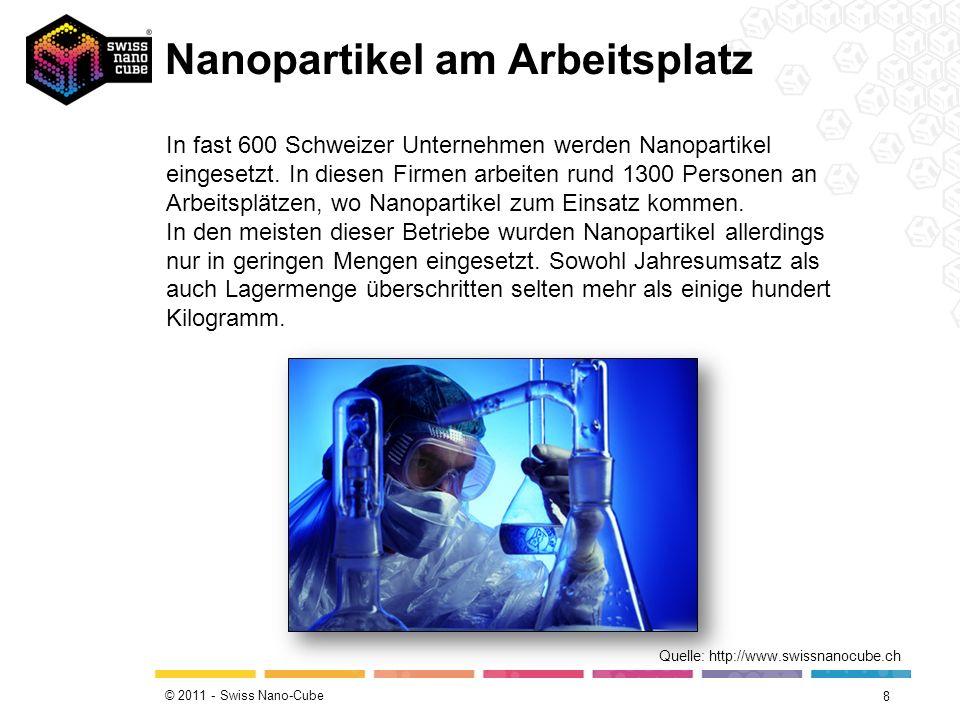 © 2011 - Swiss Nano-Cube Nanopartikel am Arbeitsplatz 8 Quelle: http://www.swissnanocube.ch In fast 600 Schweizer Unternehmen werden Nanopartikel eingesetzt.