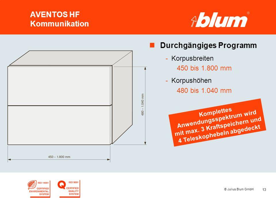 13 © Julius Blum GmbH AVENTOS HF Kommunikation nDurchgängiges Programm -Korpusbreiten 450 bis 1.800 mm -Korpushöhen 480 bis 1.040 mm Komplettes Anwend