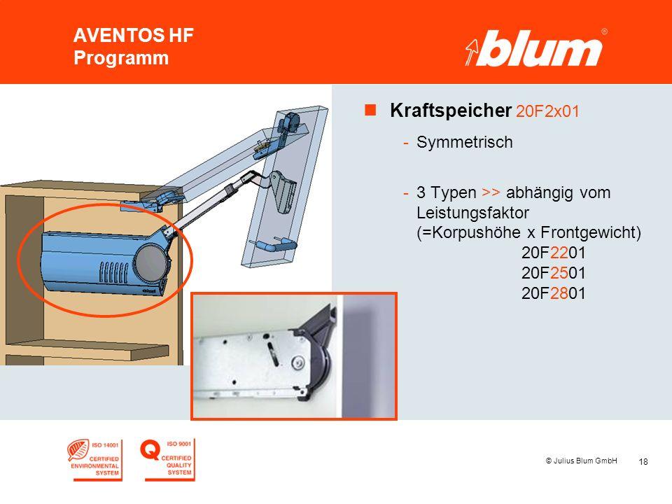 18 © Julius Blum GmbH AVENTOS HF Programm nKraftspeicher 20F2x01 -Symmetrisch -3 Typen >> abhängig vom Leistungsfaktor (=Korpushöhe x Frontgewicht) 20