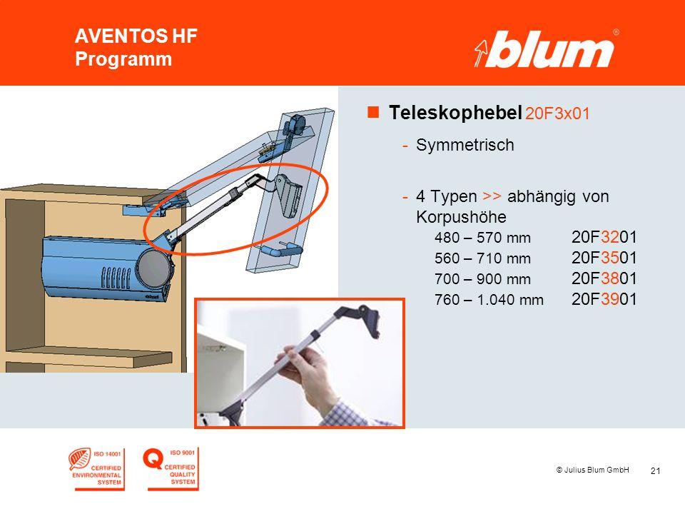 21 © Julius Blum GmbH AVENTOS HF Programm nTeleskophebel 20F3x01 -Symmetrisch -4 Typen >> abhängig von Korpushöhe 480 – 570 mm 20F3201 560 – 710 mm 20