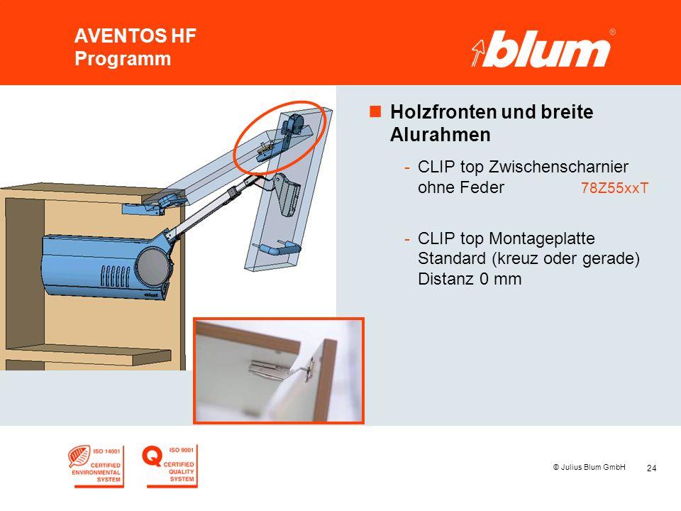 24 © Julius Blum GmbH AVENTOS HF Programm nHolzfronten und breite Alurahmen -CLIP top Zwischenscharnier ohne Feder 78Z55xxT -CLIP top Montageplatte St