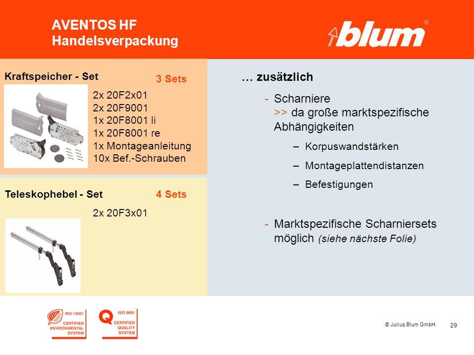 29 © Julius Blum GmbH AVENTOS HF Handelsverpackung … zusätzlich -Scharniere >> da große marktspezifische Abhängigkeiten –Korpuswandstärken –Montagepla