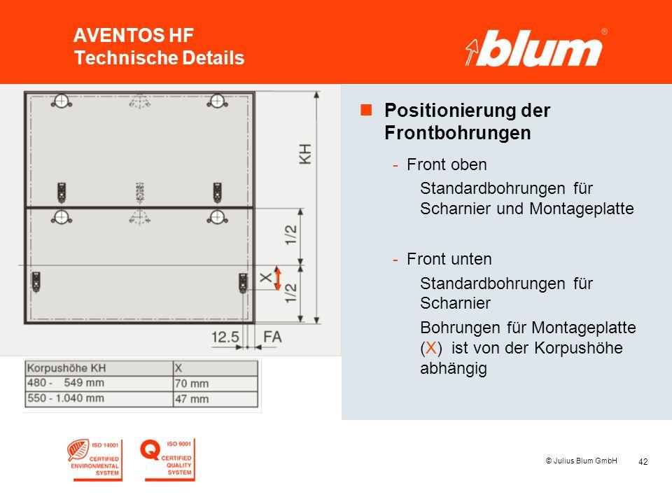 42 © Julius Blum GmbH AVENTOS HF Technische Details nPositionierung der Frontbohrungen -Front oben Standardbohrungen für Scharnier und Montageplatte -