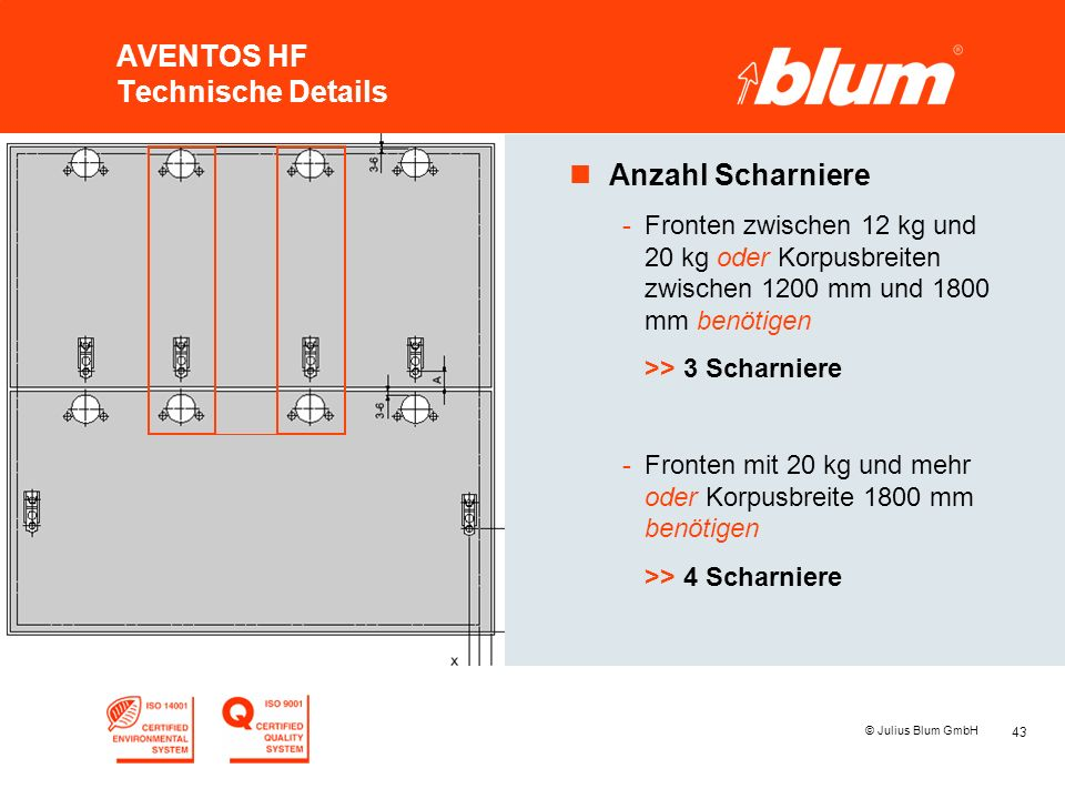 43 © Julius Blum GmbH AVENTOS HF Technische Details nAnzahl Scharniere -Fronten zwischen 12 kg und 20 kg oder Korpusbreiten zwischen 1200 mm und 1800
