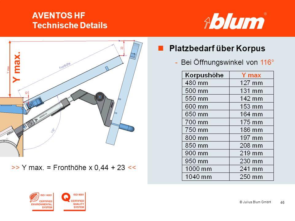 46 © Julius Blum GmbH AVENTOS HF Technische Details nPlatzbedarf über Korpus -Bei Öffnungswinkel von 116° >> Y max. = Fronthöhe x 0,44 + 23 << Y max.