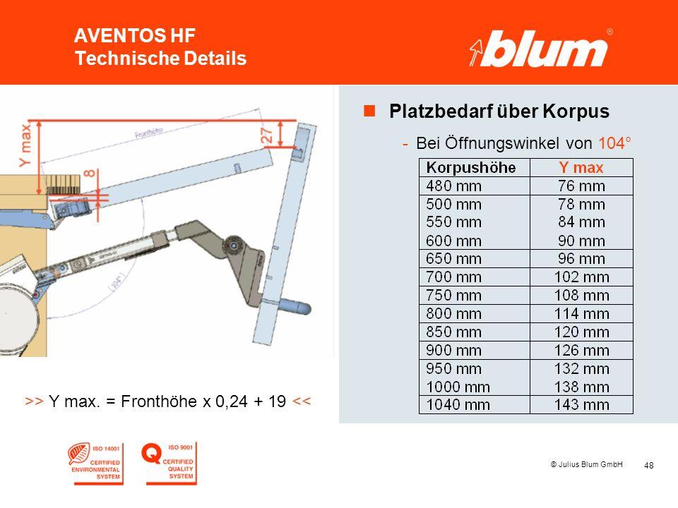 48 © Julius Blum GmbH AVENTOS HF Technische Details nPlatzbedarf über Korpus -Bei Öffnungswinkel von 104° >> Y max. = Fronthöhe x 0,24 + 19 <<