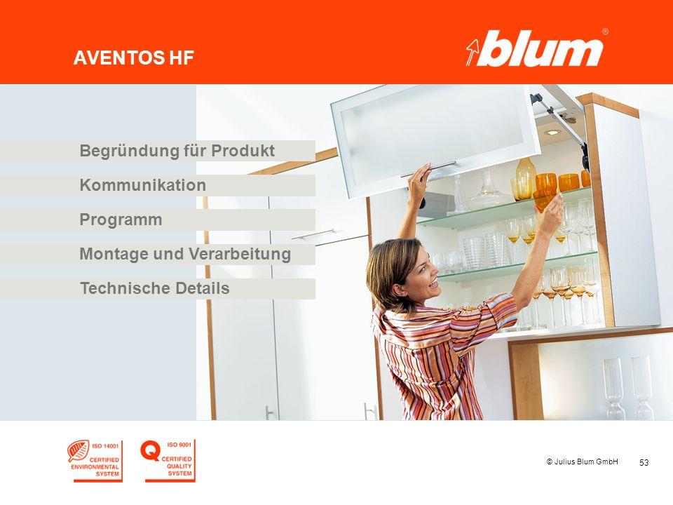 53 © Julius Blum GmbH AVENTOS HF Programm Kommunikation Begründung für Produkt Montage und Verarbeitung Technische Details