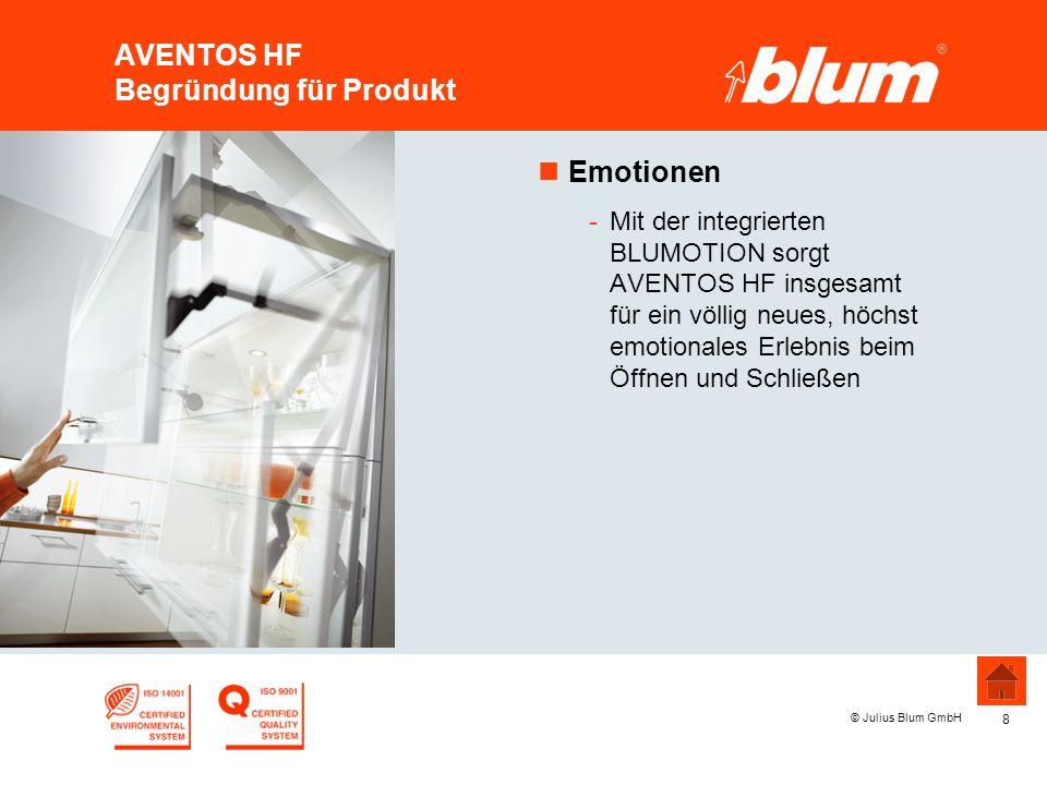 8 © Julius Blum GmbH AVENTOS HF Begründung für Produkt nEmotionen -Mit der integrierten BLUMOTION sorgt AVENTOS HF insgesamt für ein völlig neues, höc