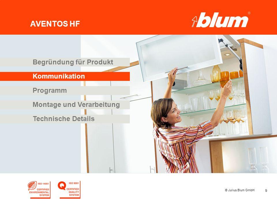 9 © Julius Blum GmbH AVENTOS HF Programm Kommunikation Begründung für Produkt Montage und Verarbeitung Technische Details