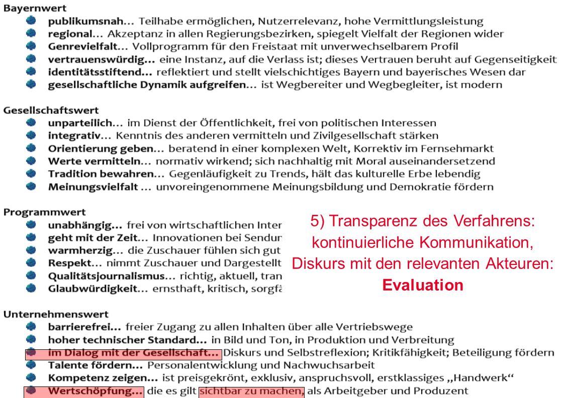 Zürcher Fachhochschule 11 5) Transparenz des Verfahrens: kontinuierliche Kommunikation, Diskurs mit den relevanten Akteuren: Evaluation