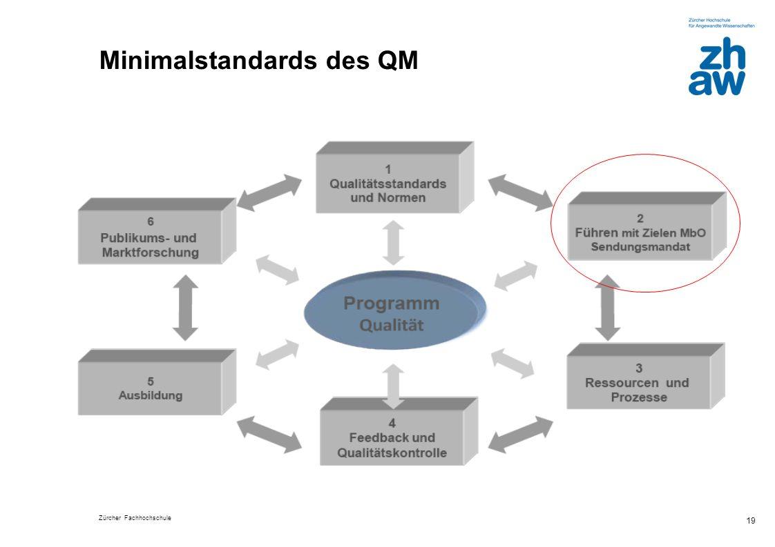 Zürcher Fachhochschule 19 Minimalstandards des QM
