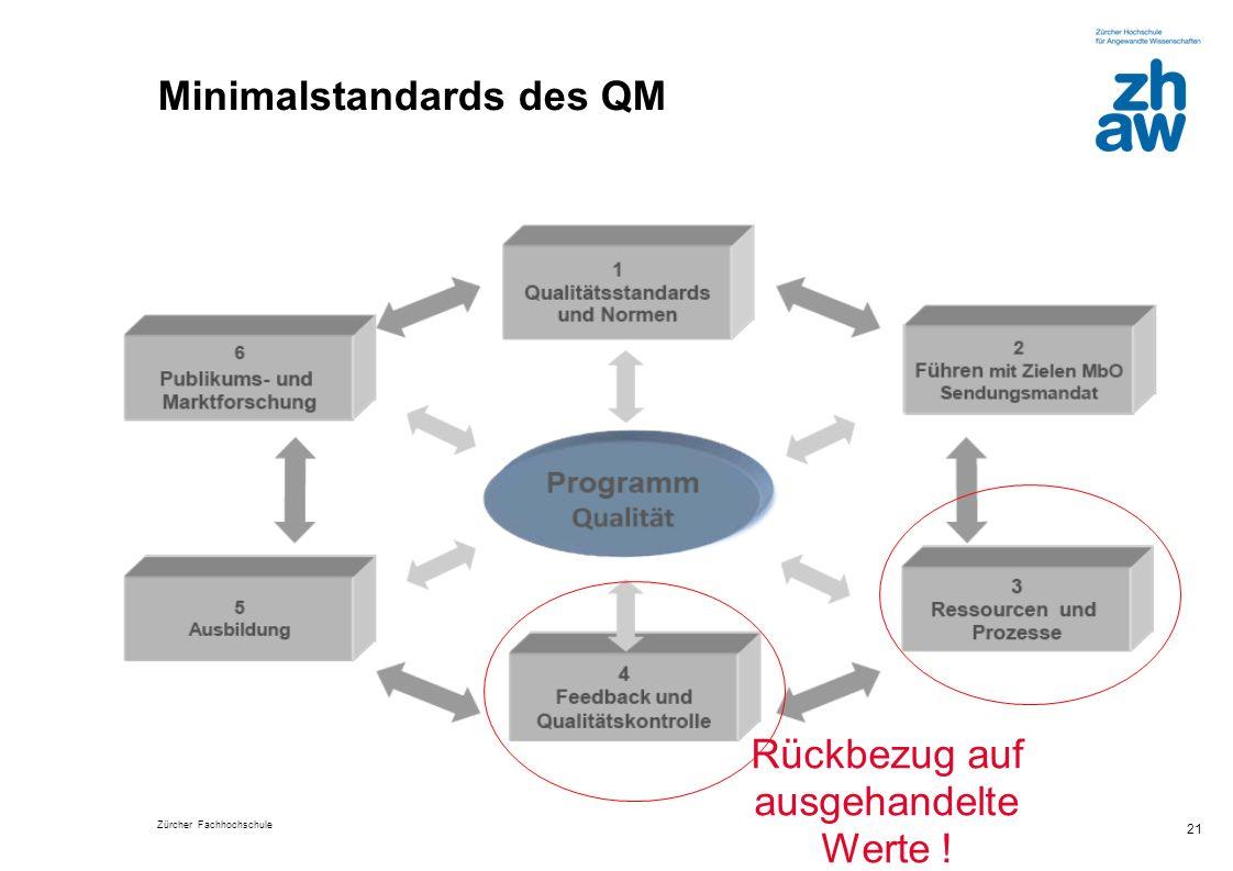 Zürcher Fachhochschule 21 Minimalstandards des QM Rückbezug auf ausgehandelte Werte !