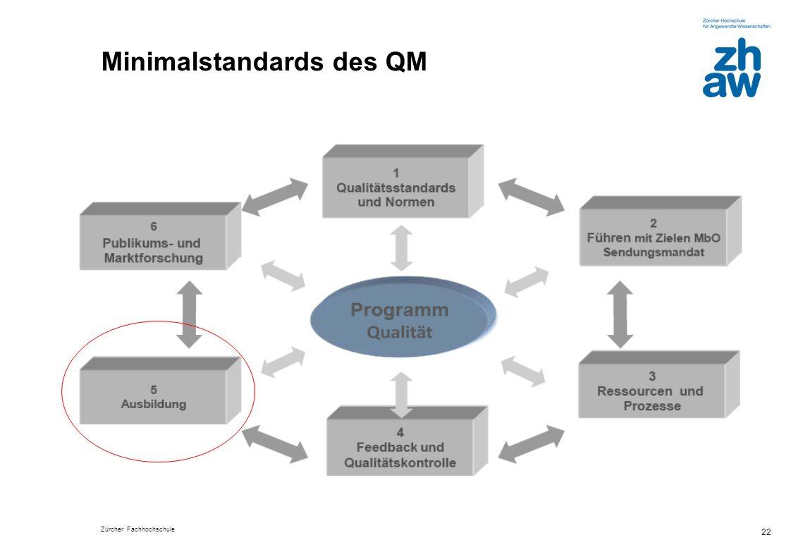 Zürcher Fachhochschule 22 Minimalstandards des QM