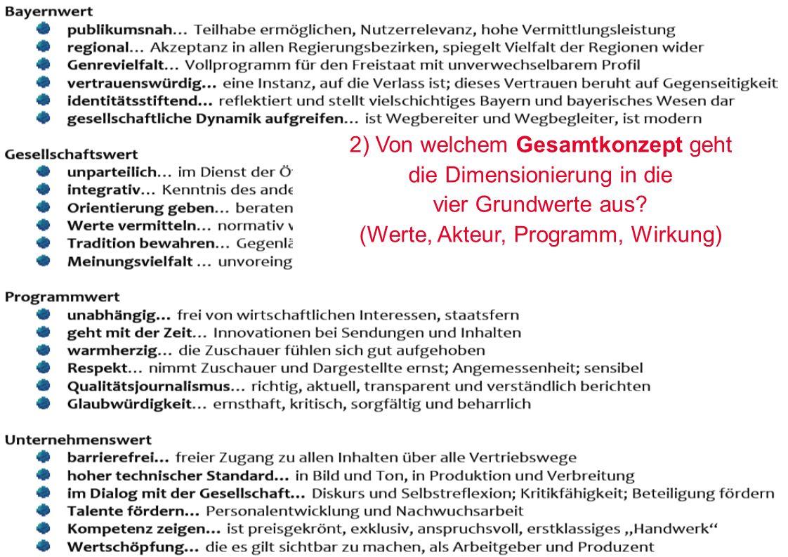 Zürcher Fachhochschule 7 2) Von welchem Gesamtkonzept geht die Dimensionierung in die vier Grundwerte aus? (Werte, Akteur, Programm, Wirkung)