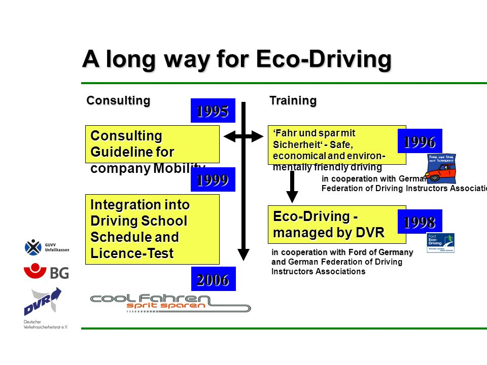 A long way for Eco-Driving Consulting Guideline for company Mobility Fahr und spar mit Sicherheit - Safe, economical and environ- mentally friendly dr