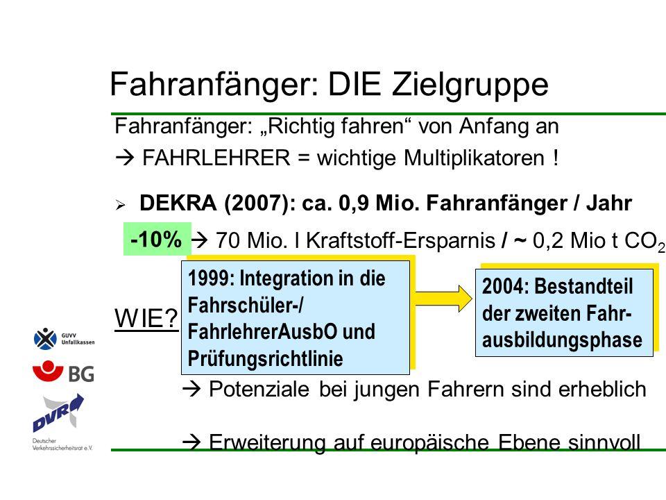 Fahranfänger: DIE Zielgruppe Fahranfänger: Richtig fahren von Anfang an FAHRLEHRER = wichtige Multiplikatoren ! DEKRA (2007): ca. 0,9 Mio. Fahranfänge