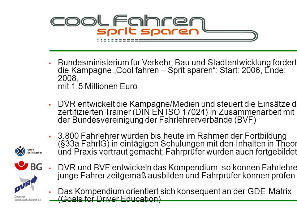 16© DVR 2007 Bundesministerium für Verkehr, Bau und Stadtentwicklung fördert die Kampagne Cool fahren – Sprit sparen; Start: 2006, Ende: 2008, mit 1,5