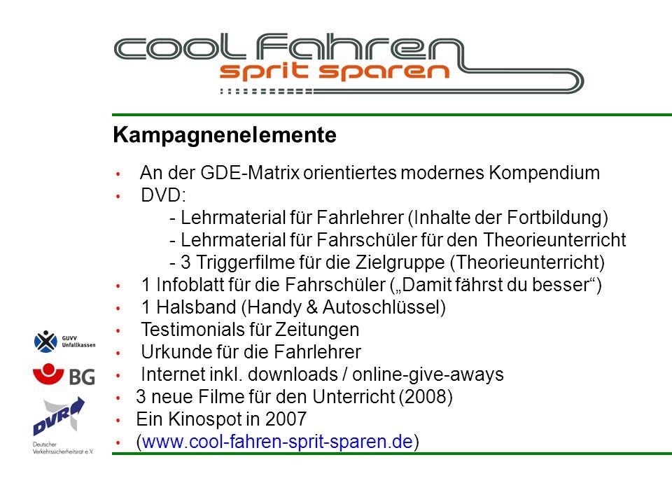 17© DVR 2007 Kampagnenelemente An der GDE-Matrix orientiertes modernes Kompendium DVD: - Lehrmaterial für Fahrlehrer (Inhalte der Fortbildung) - Lehrm