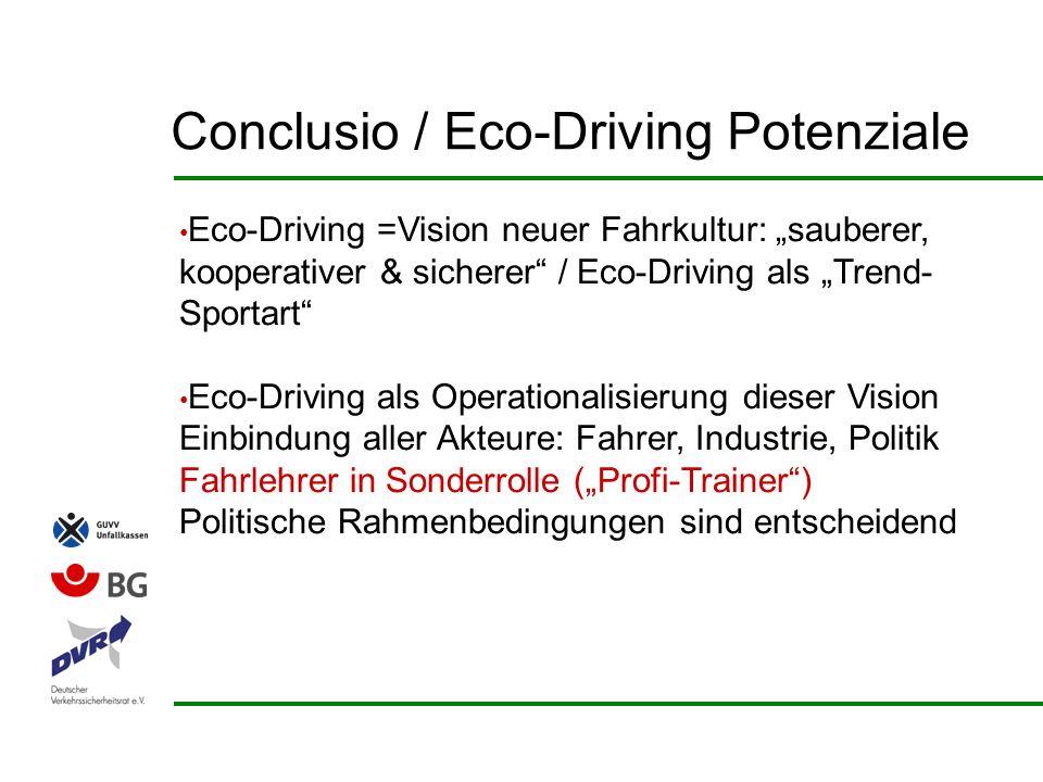 Conclusio / Eco-Driving Potenziale Eco-Driving =Vision neuer Fahrkultur: sauberer, kooperativer & sicherer / Eco-Driving als Trend- Sportart Eco-Drivi