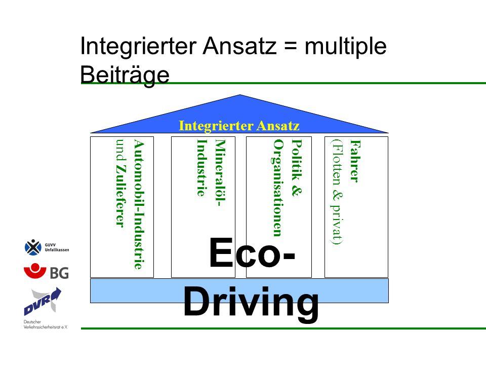 Eco-Driving Charakteristika Vorausschauender, entspannter & cooler Fahrstil Fahren bei niedrigen Drehzahlen im grünen Bereich Flüssiges Fahren / Gleiten & minimales Bremsen ZIEL: Dynamisierung eingefahrener Verhaltensmuster Besseres Fahrgefühl: weniger Stress, mehr Komfort Weniger Kraftstoffverbrauch / Ressourcenschonung Weniger CO 2 -Emissionen Weniger Geräusche Verbesserte Verkehrssicherheit INSGESAMT: Neue Fahrkultur / Neues Fahren